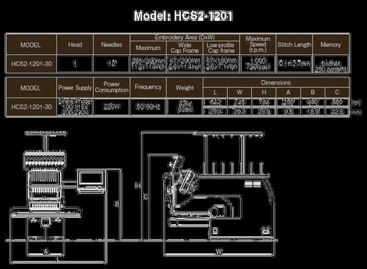 Happy HCS2-1201 adatok