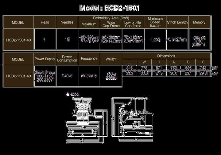 Happy HCD2 1501 adatok